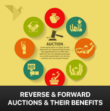 Understanding Reverse & forward auctions and their benefits
