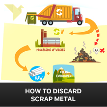 How to discard scrap metal in chennai, Tamilnadu?